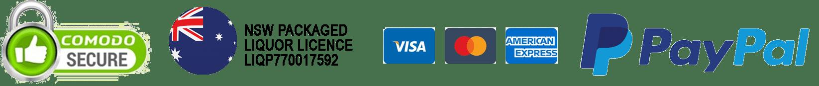 Australian Consumer Trust